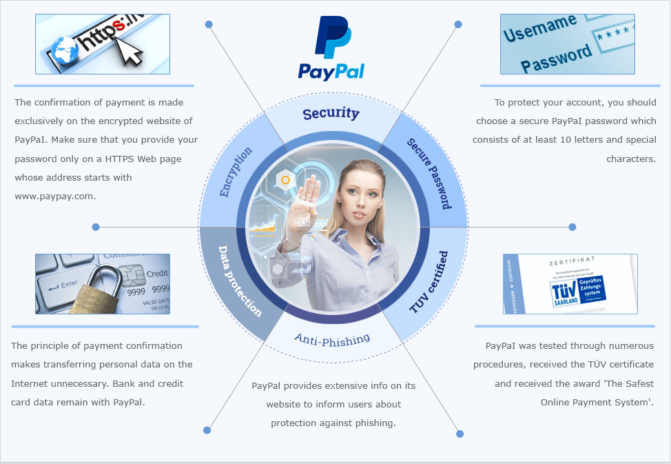 Best PayPal Casinos 2016 – Our Top Choices for UK Players